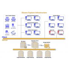 比利时iGuana公司 QiCapture 2.0 专用於奥地利 Qidenus  [奇能] 书籍扫描器采集软件